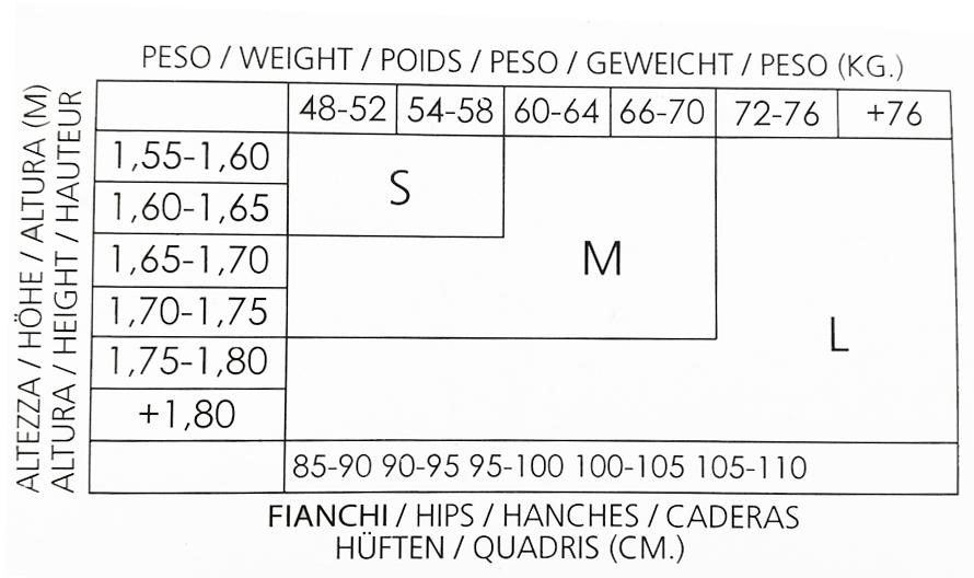 Размери meritex