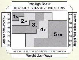 Таблица с размери ELLEDUE