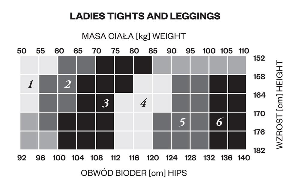 Размери чорапогащи Fiore