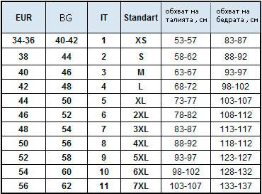Таблица с размери долно бельо